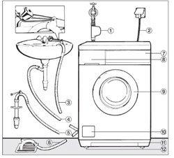 Установка стиральной машины. Искитимские сантехники.