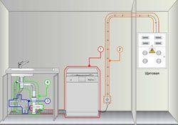 монтаж и подключение встроенной посудомоечной машины